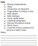 Writing Conference Rubrics for Teacher Data