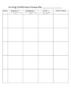 Writing Conferences Freebie Packet