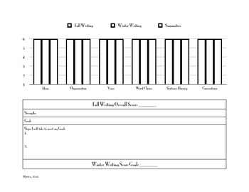 Writing Conferencing Sheet and Graph
