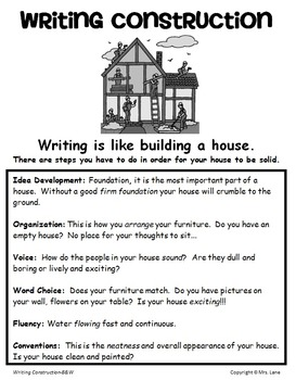 Writing Construction Poster