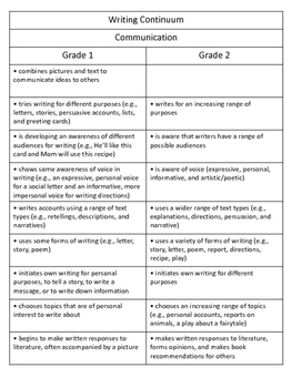 Writing Continuum For Grades 1 and 2