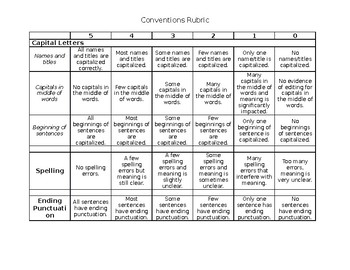 Writing Conventions Rubric