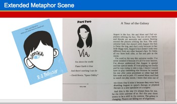Writing Craft - Fiction Scene Writing for Middle School Writers