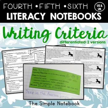 Writing Criteria/Writing Checklist (Grades 4-6)