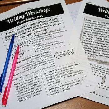 Writing Curriculum, Narrative, Explanatory, Argumentative, Research BUNDLE
