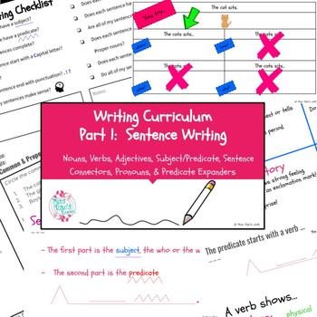 Writing Curriculum Part 1 - Sentence Writing, Parts of Speech l Project Read
