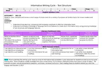Writing Cycle Informative Text Structure (Stage 1)