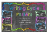 Writing Cycle Posters Display Writer Writing Book