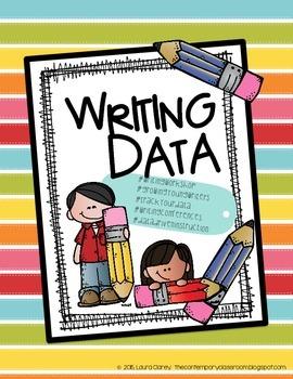 Writing Data & Assessment Tracking Notebook, Grade K, CCSS Aligned