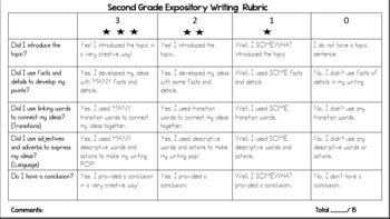 Writing Data Tracker and Goal Setting {With Rubric}