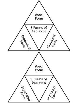 Writing Decimals Three Ways