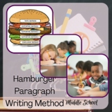 Writing Delicious and Yummy Paragraphs and Essay