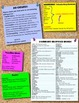 Writing Desk: Reference Sheet for Editing & Revision Writing Workshop Grades 6-9