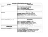 Writing Editing Checklist - Grading