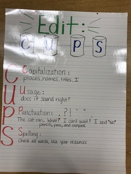 Writing Editing anchor chart