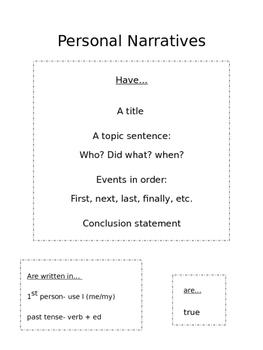 Writing Elements