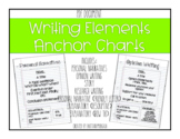 Writing Elements- Anchor Charts