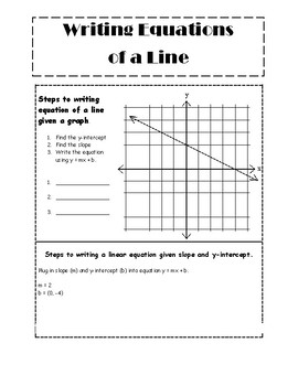 Writing Equation of the Line Notes and Practice