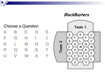 Writing Equations Blockbuster Game