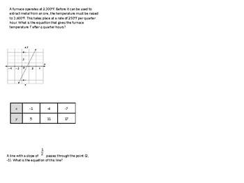 Writing Equations Foldable