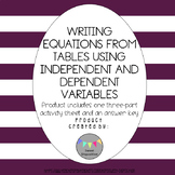 Writing Equations From Tables Using Independent and Dependent Variables