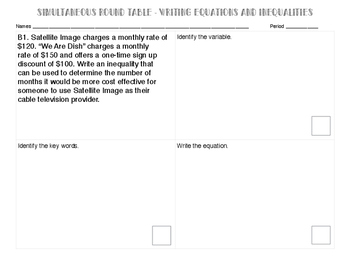 Writing Equations/Inequalities Round Table