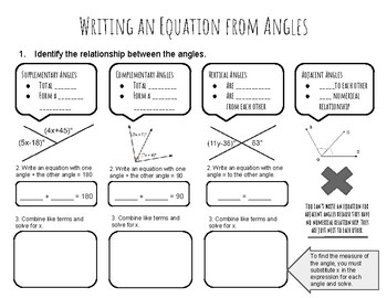 Writing Equations from Angle Relationships Guided Notes Graphic Organizer