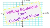 Writing Equations from Coordinate Planes