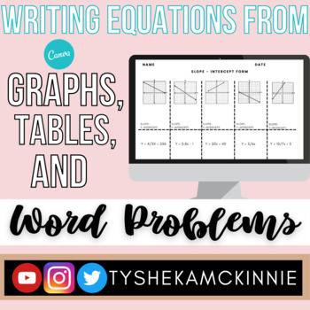 Writing Equations from Graphs, Tables, and Word Problems
