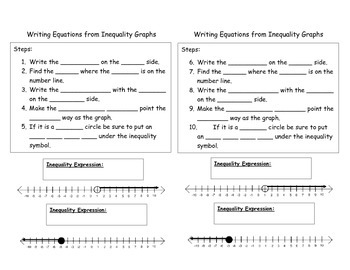 Writing Equations from Inequality Graphs Scaffolded Notes
