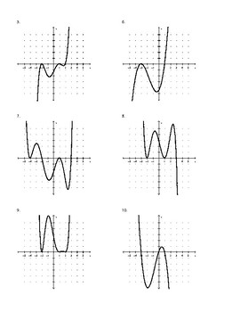 Writing Equations of Polynomial Graphs