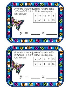 Writing Equations from Tables Boom Cards--Digital Task Cards