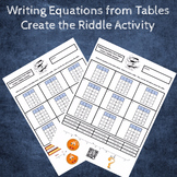 Writing Equations from Tables Create a Riddle Activity
