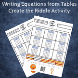 Writing Equations from Tables Create the Riddle Activity