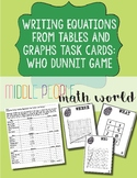 Writing Equations from Tables & Graphs Using Unit Rate Who