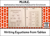 Writing Equations from Tables Notes and Activity