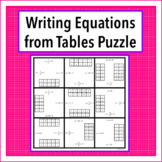 Writing Equations from Tables Puzzle