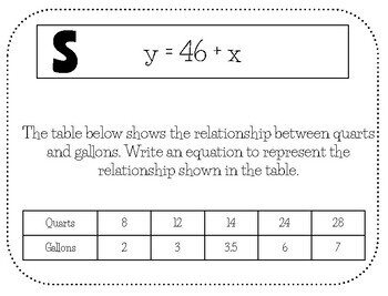 Writing Equations from Tables Scavenger Hunt