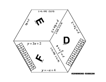 Writing Equations from Tables and Points Puzzle- PP