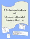 Writing Equations from Tables with Independent and Depende