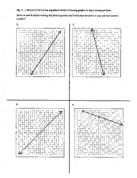 Writing Equations from a Graph
