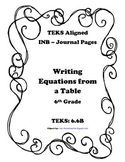 Writing Equations from a Table INB TEKS 6.6B