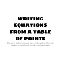Writing Equations from a Table Task Cards
