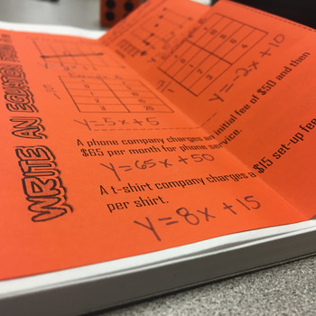 Writing Equations in Slope Intercept Form Foldable Notes