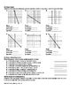 Writing Equations in Slope-Intercept Form - Notes