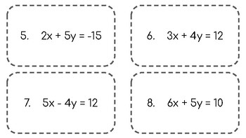 Writing Equations in Slope Intercept Form Task Cards