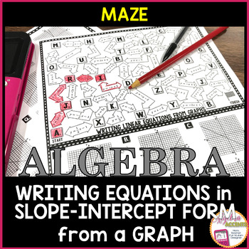 Writing Equations in Slope-Intercept Form from Graphs Maze