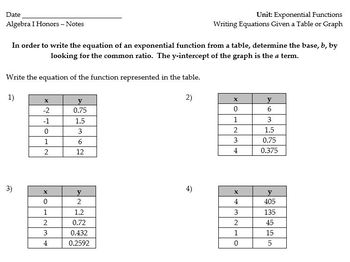 Writing Equations of Exponential Functions from a Table or Graph