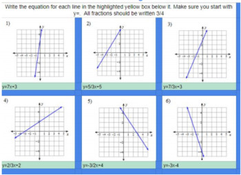 Writing Equations of Graphs in Slope Intercept Form - Google Classroom