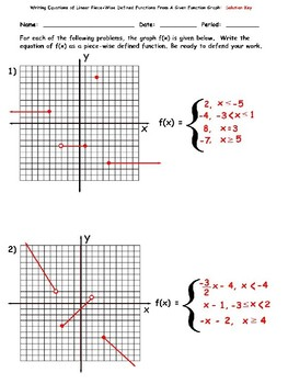 Writing Equations of Linear Piece-Wise Defined Functions From A Given Graph